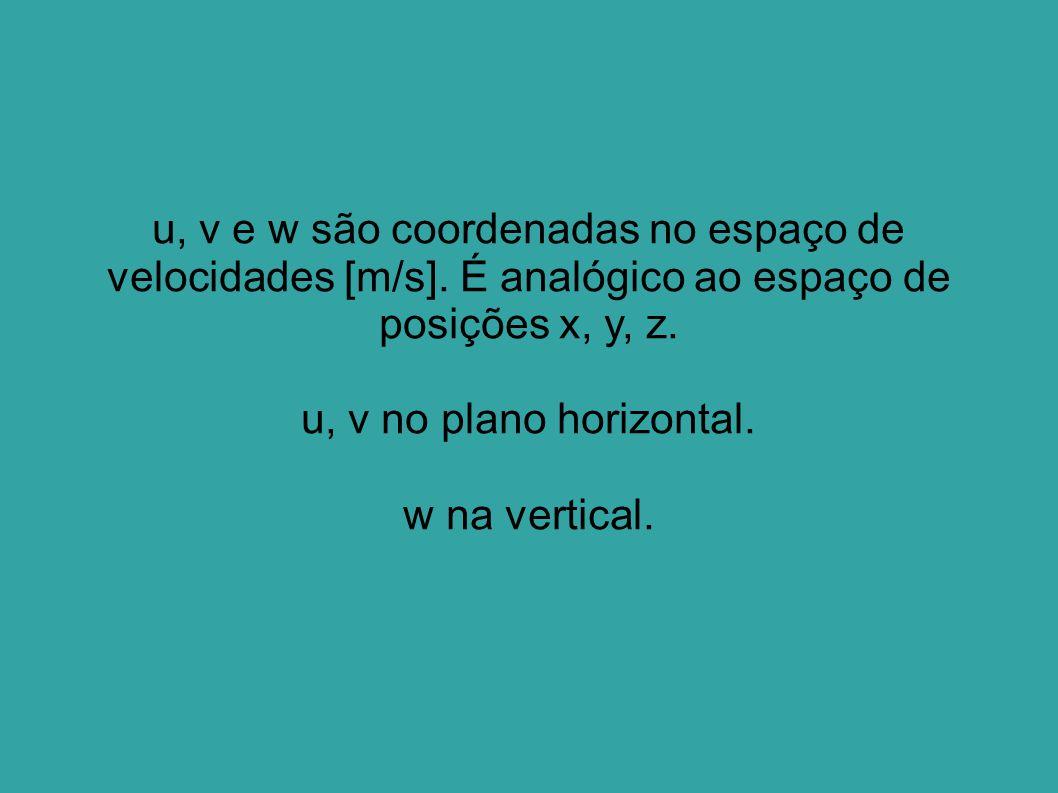 u, v e w são coordenadas no espaço de velocidades [m/s]
